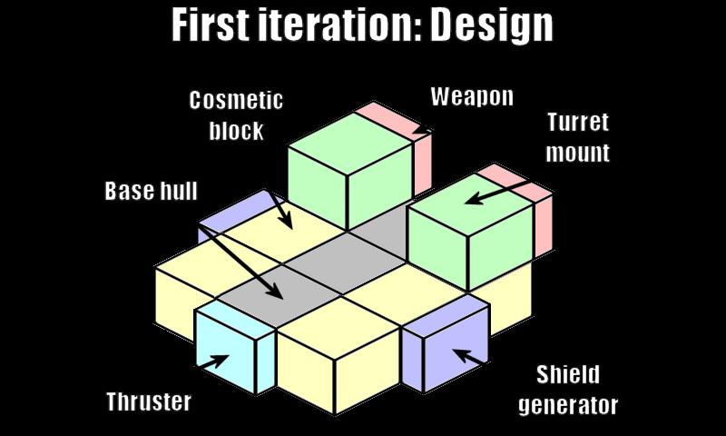 firstiteration1