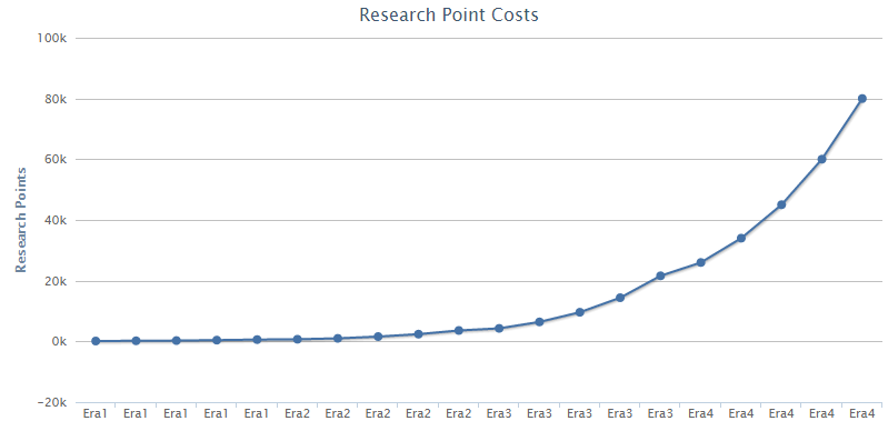 researchpoints